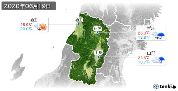 山形県(2020年06月19日の天気