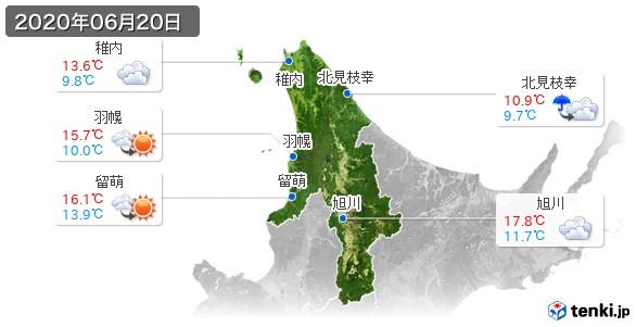 道北(2020年06月20日の天気