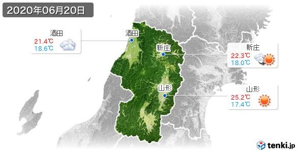 山形県(2020年06月20日の天気
