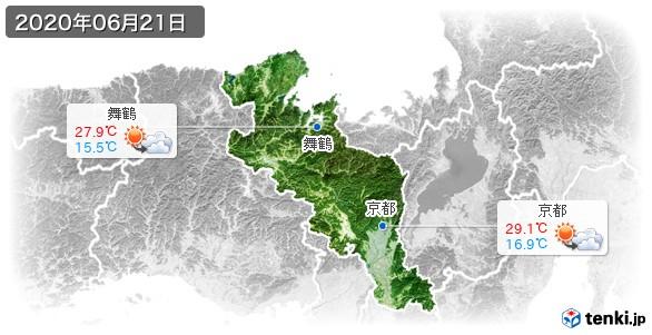 京都府(2020年06月21日の天気