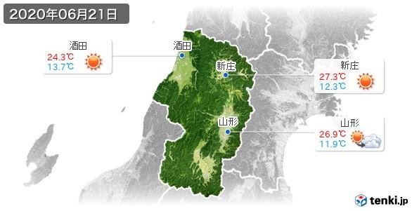 山形県(2020年06月21日の天気