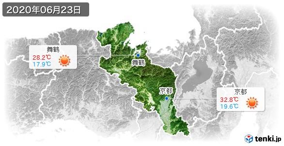 京都府(2020年06月23日の天気