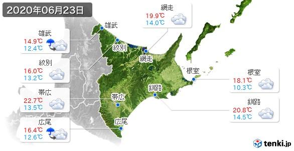 道東(2020年06月23日の天気