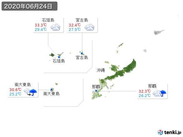 沖縄地方(2020年06月24日の天気