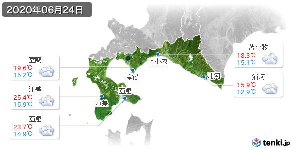 道南(2020年06月24日の天気