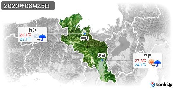 京都府(2020年06月25日の天気