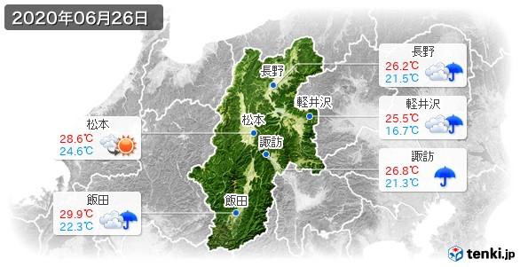 長野県(2020年06月26日の天気