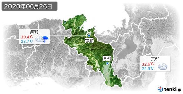 京都府(2020年06月26日の天気