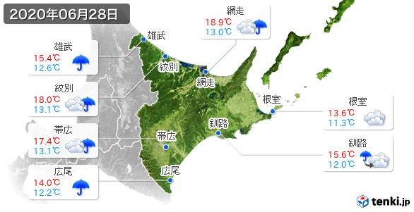 道東(2020年06月28日の天気