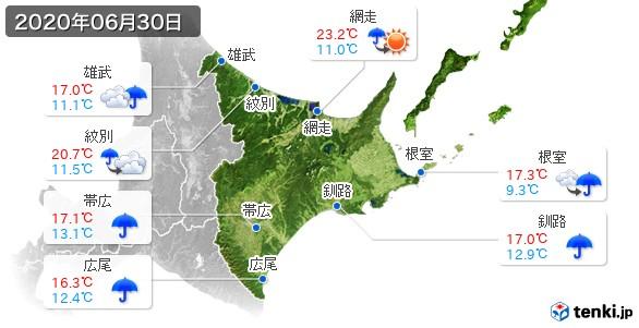 道東(2020年06月30日の天気