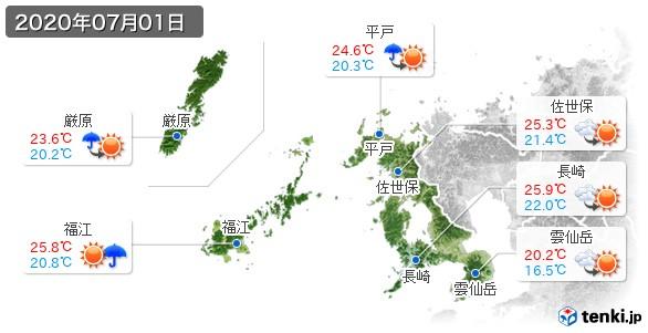 長崎県(2020年07月01日の天気