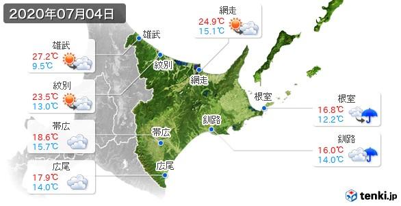 道東(2020年07月04日の天気