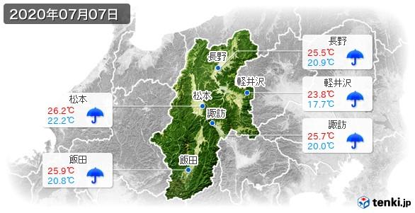 長野県(2020年07月07日の天気