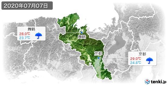 京都府(2020年07月07日の天気