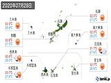 2020年07月28日の沖縄県の実況天気