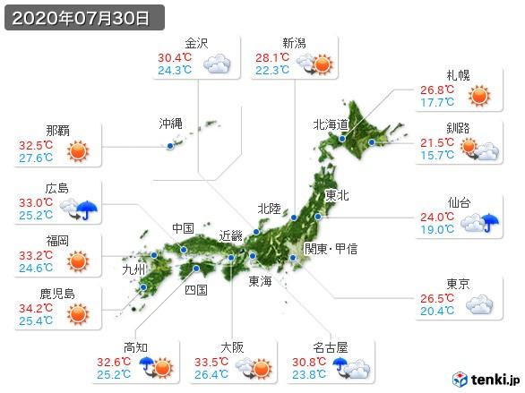 (2020年07月30日の天気