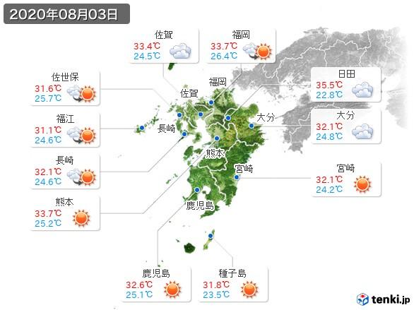 九州地方(2020年08月03日の天気