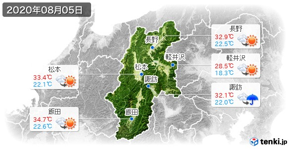 長野県(2020年08月05日の天気