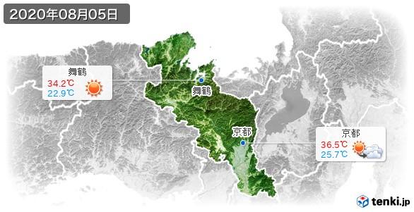 京都府(2020年08月05日の天気