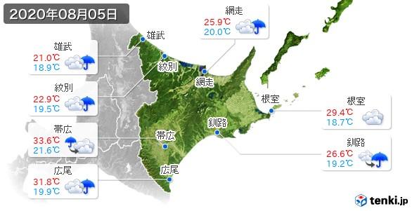 道東(2020年08月05日の天気