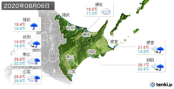道東(2020年08月06日の天気