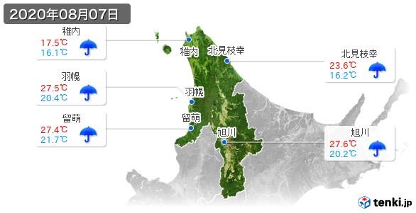 道北(2020年08月07日の天気