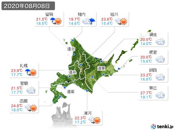 北海道地方(2020年08月08日の天気