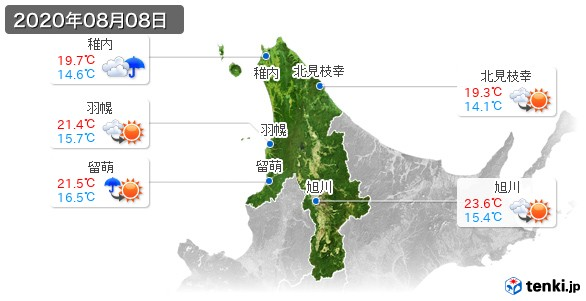 道北(2020年08月08日の天気