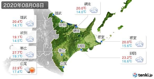 道東(2020年08月08日の天気