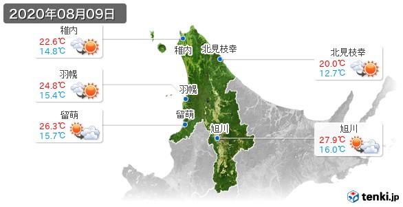 道北(2020年08月09日の天気