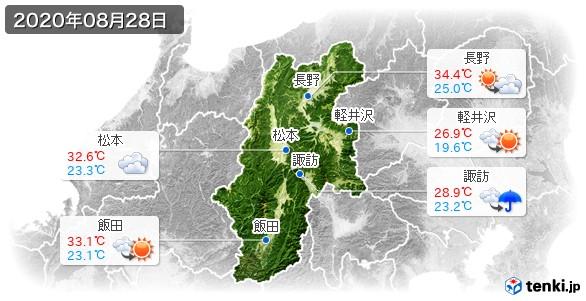 長野県(2020年08月28日の天気