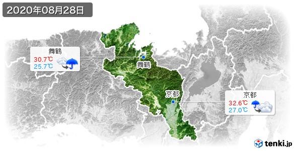 京都府(2020年08月28日の天気
