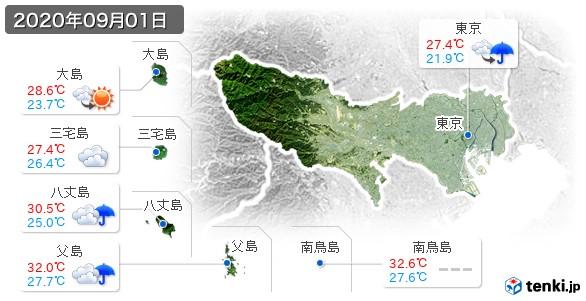 東京都(2020年09月01日の天気