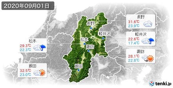 長野県(2020年09月01日の天気