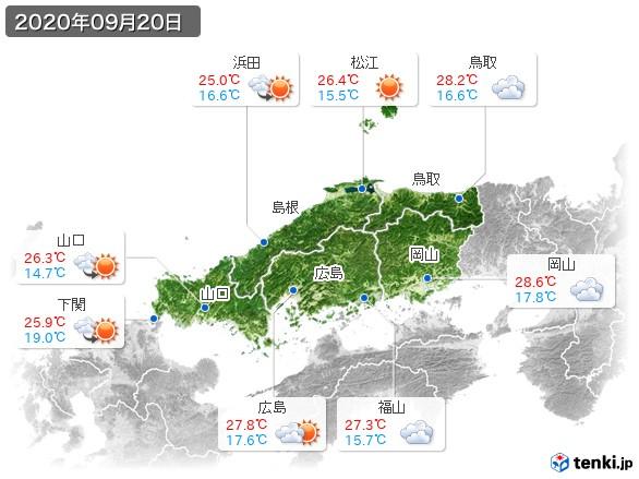 中国地方(2020年09月20日の天気