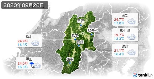 長野県(2020年09月20日の天気