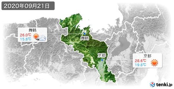 京都府(2020年09月21日の天気