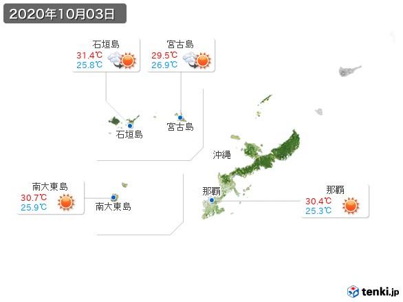 沖縄地方(2020年10月03日の天気