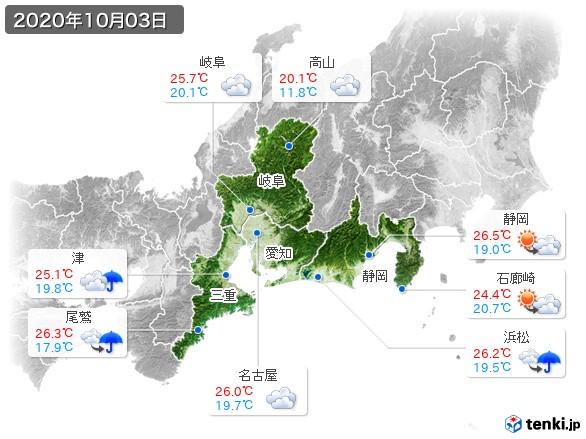 東海地方(2020年10月03日の天気