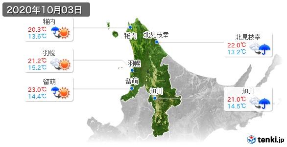 道北(2020年10月03日の天気