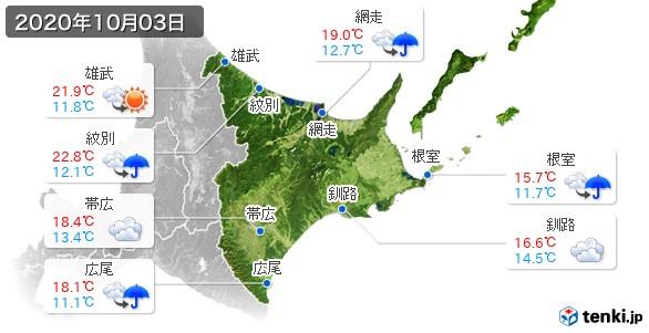 道東(2020年10月03日の天気