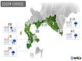 2020年10月05日の道南の実況天気