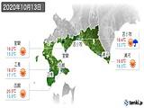 2020年10月13日の道南の実況天気