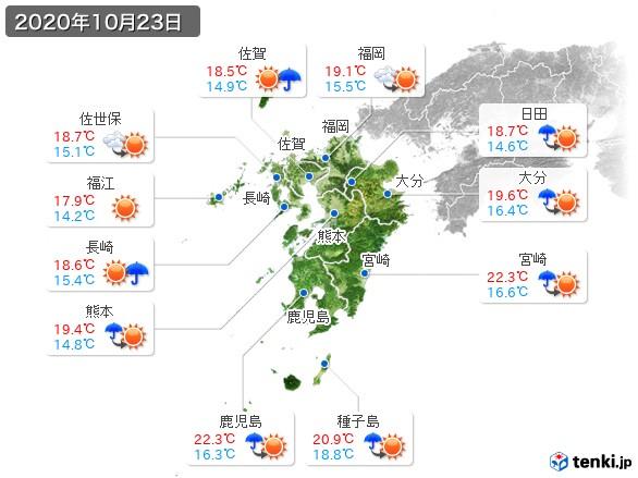 九州地方(2020年10月23日の天気