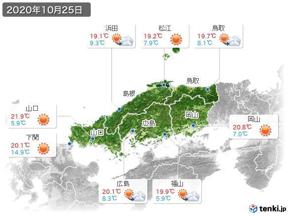 中国地方(2020年10月25日の天気