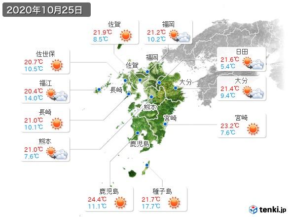 九州地方(2020年10月25日の天気