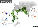 2020年10月26日の道南の実況天気