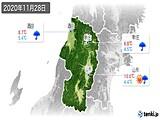 2020年11月28日の山形県の実況天気