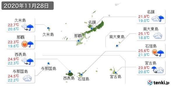 沖縄県(2020年11月28日の天気