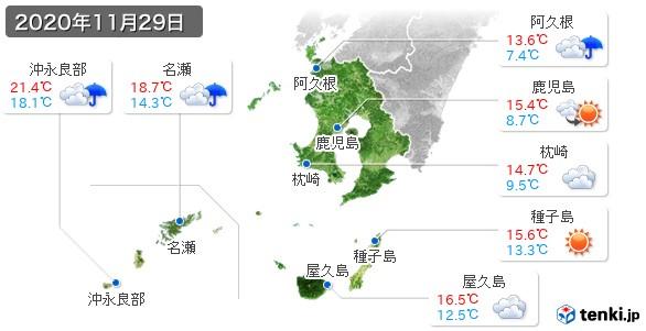 鹿児島県(2020年11月29日の天気